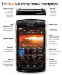 blackberry-storm-9520-specs